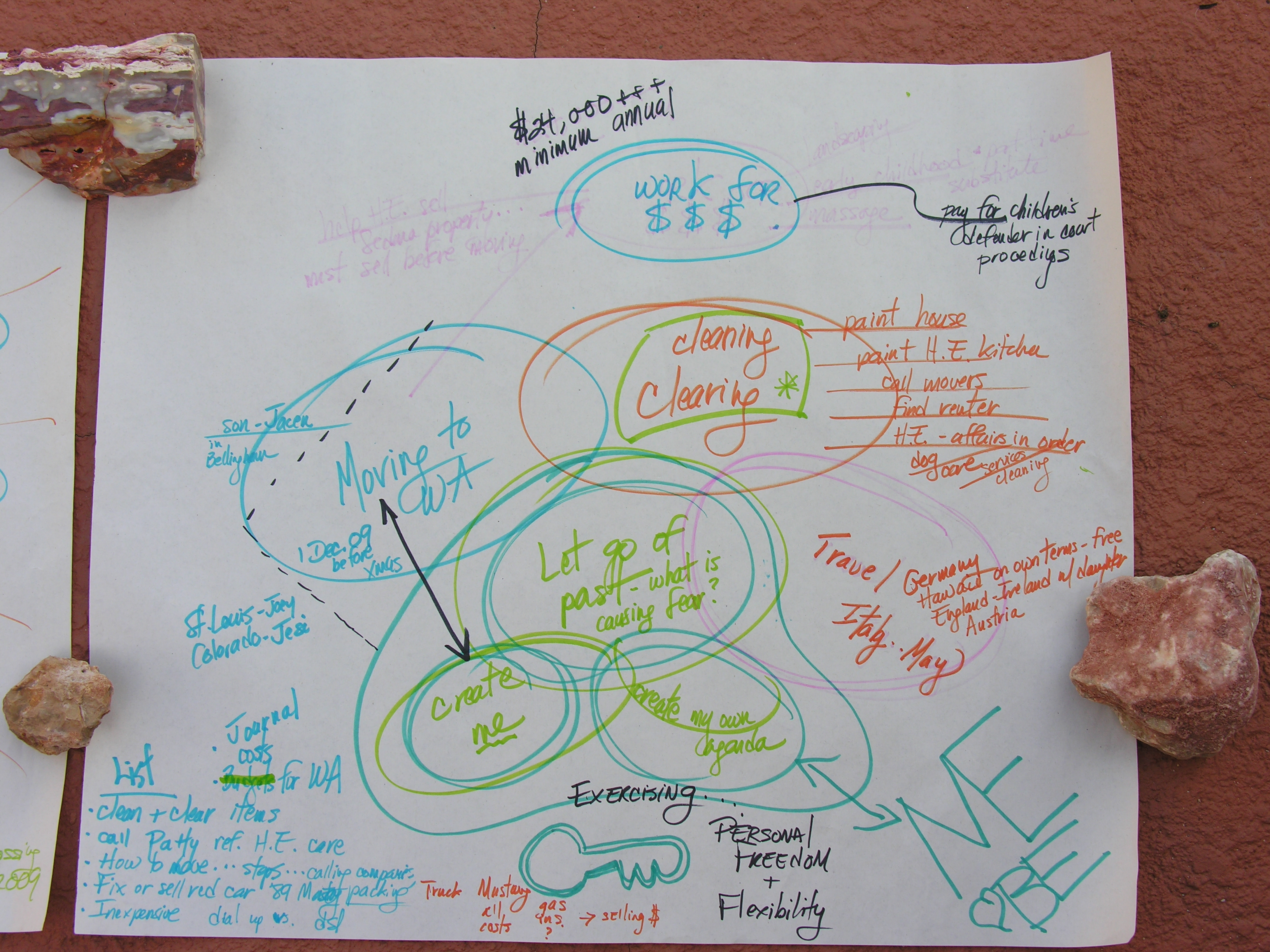 vision-mapping-page