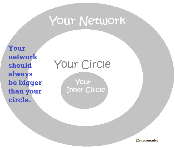 network-circle-1